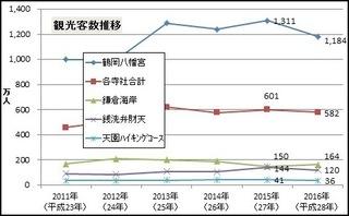 2016観光客数.jpg